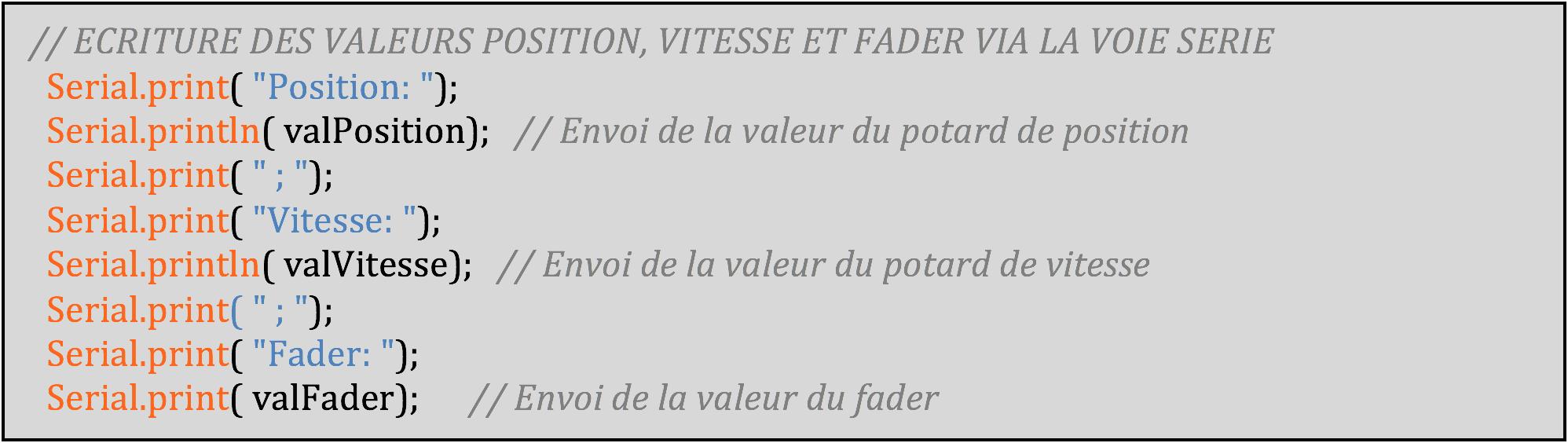 Utilisation de la voie série pour observer les variations de valeurs.