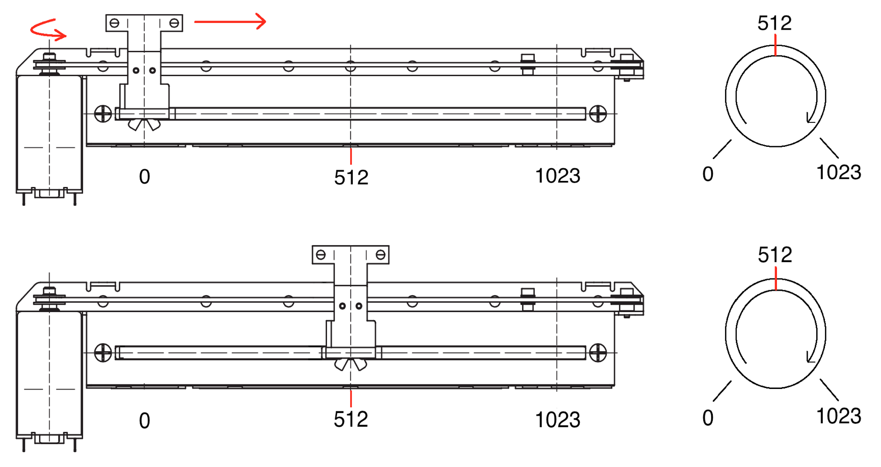 Lorsque la valeur imposée par le potentiomètre est supérieure au curseur, celui-ci est déplacé vers la droite jusqu'à atteindre la position requise par le potentiomètre.