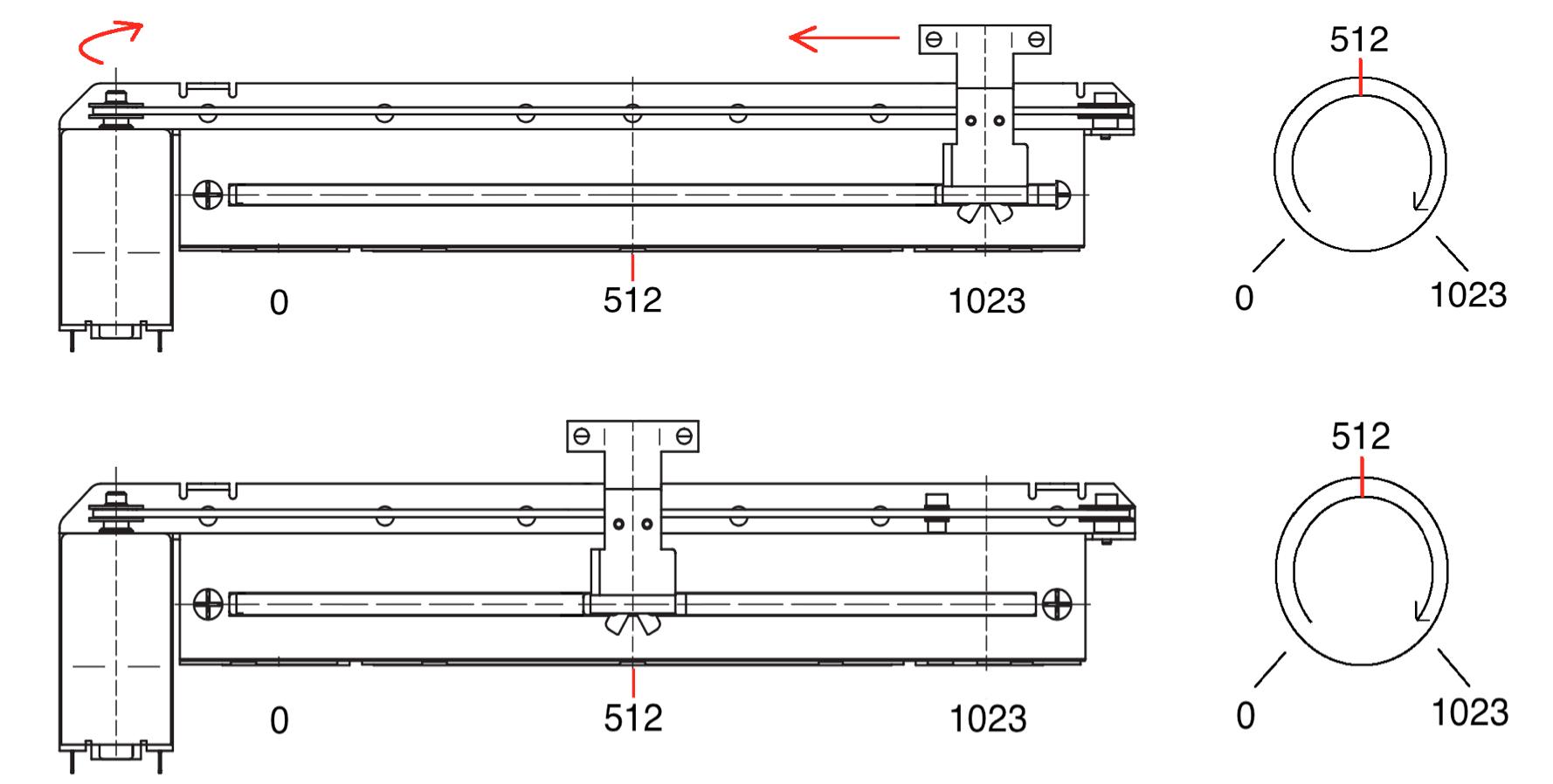 Lorsque la valeur imposée par le potentiomètre est inférieure au curseur, celui-ci est déplacé vers la gauche jusqu'à atteindre la position requise par le potentiomètre.