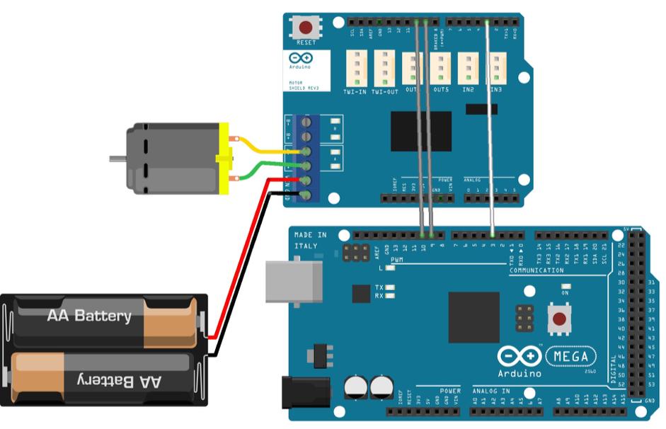 Schématisation du montage électronique faisant intervenir la motorisation à courant continu du curseur motorisé PSM01-082A-103B2, sa carte de contrôle «Dual DC Motor Shield» et son alimentation représentée par deux piles «AA».