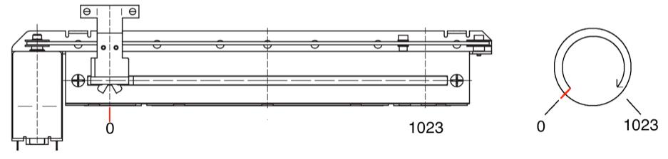 Schématisation du curseur linéaire et motorisé PSM01-082A-103B2 ainsi que du potentiomètre de position.